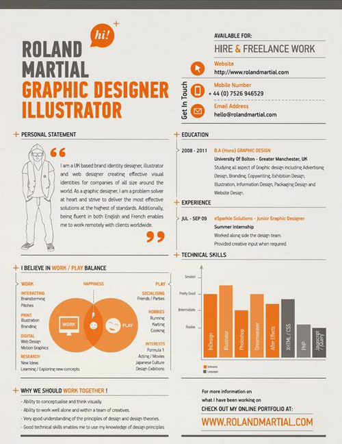25 graphic designer cv resume designs inspiration