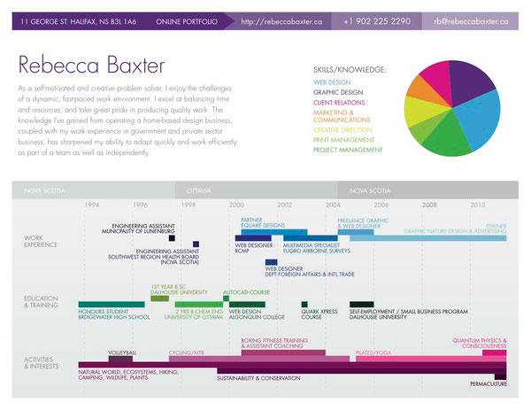 10 Awesome Infographic Resume Examples | Inspiration | Inspiration ...