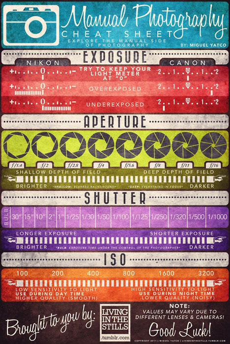 photography-cheat-sheet-1