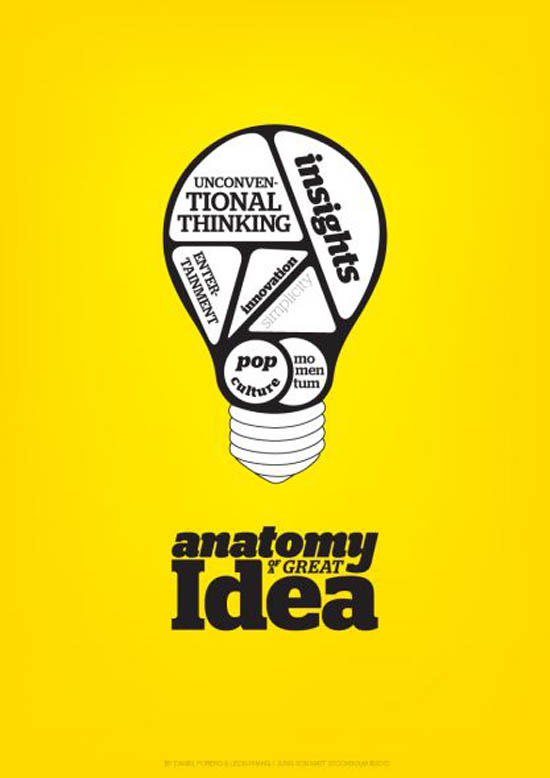 Jung von Matt Anatomy of a great idea_16