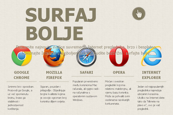 Surfaj bolje (Surf better)