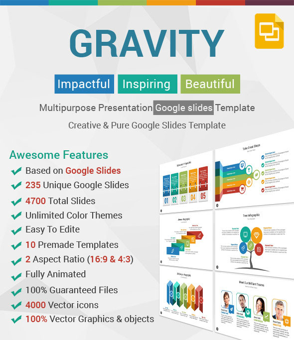 30 Interesting Google Slide Templates