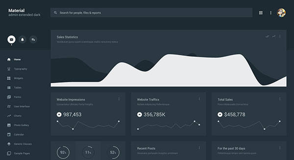 Material Admin Extended - Dark Responsive Template