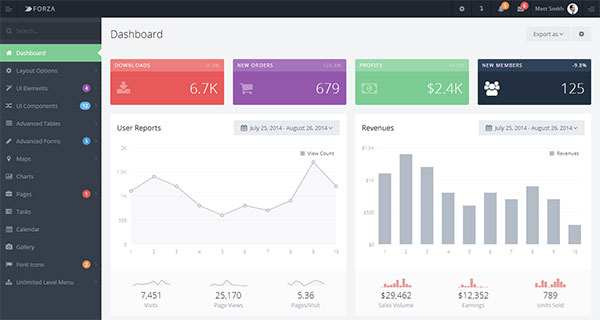 Forza - Full-featured Admin App with AngularJS