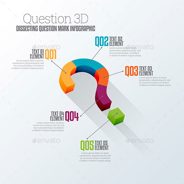 Question 3D Infographic