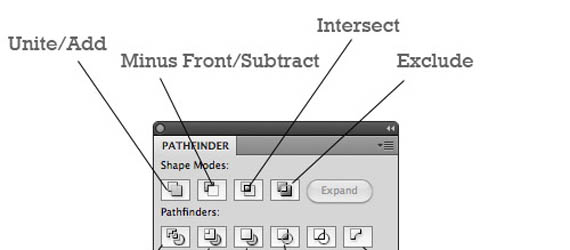 A Comprehensive Guide to the Pathfinder Panel Adobe Illustrator tutorial