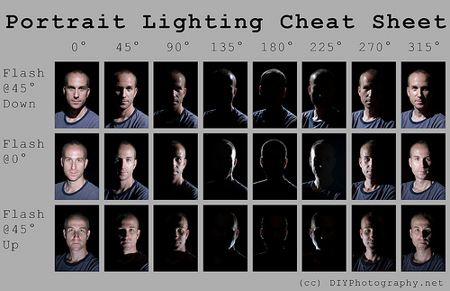 photography-cheat-sheet-5