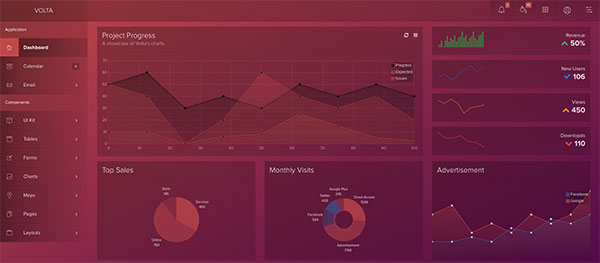 Volta - Futuristic Web Application and Admin Dashboard