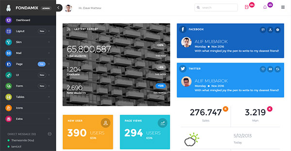 Foundation 6 Admin Dashboard UI Kits