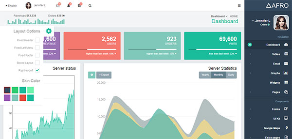 Afro v1.1 - Admin Bootstrap Template