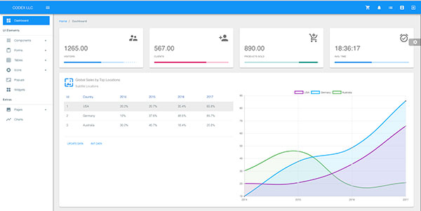 Codex - Responsive Admin Dashboard Template