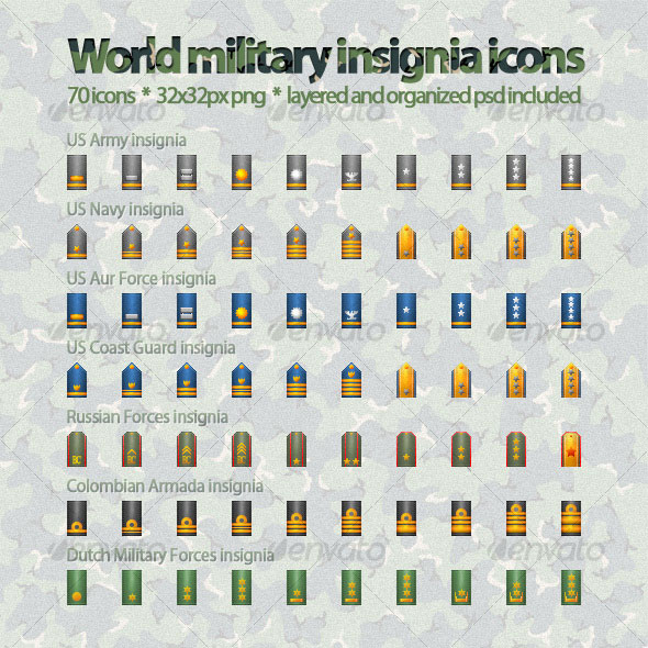 World Military Ranks Insignia Icons Pack