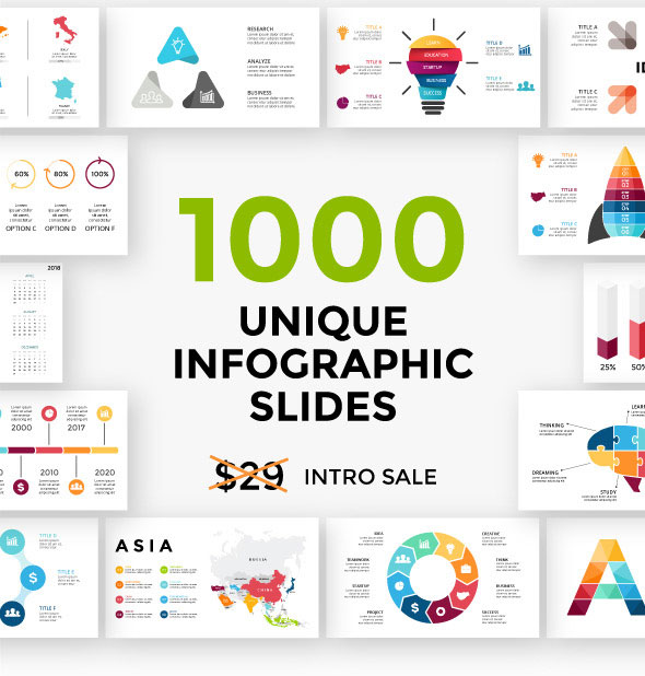 1000 Unique Infographics. Updatable. Powerpoint